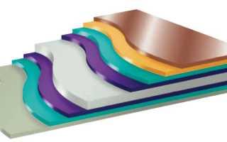 Металлочерепица призма цветовая гамма