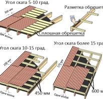 Как класть шифер на крышу?