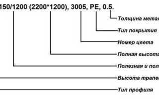 Профнастил с 8 технические характеристики ГОСТ