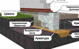 Глубина фундамента для двухэтажного дома из пеноблоков